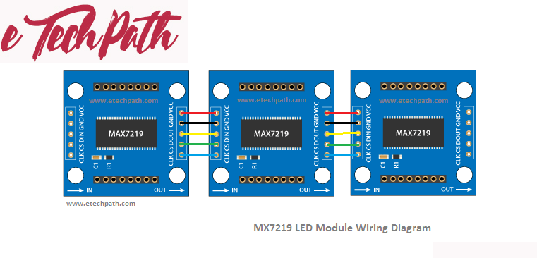 Bluetooth Controlled 8×8 LED MAX7219 Matrix using Android Phone
